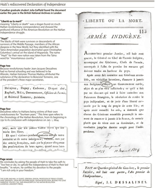 02 04 declaring independence Presented in collaboration with the american antiquarian society and old  sturbridge village what does the declaration of independence mean today and  what.