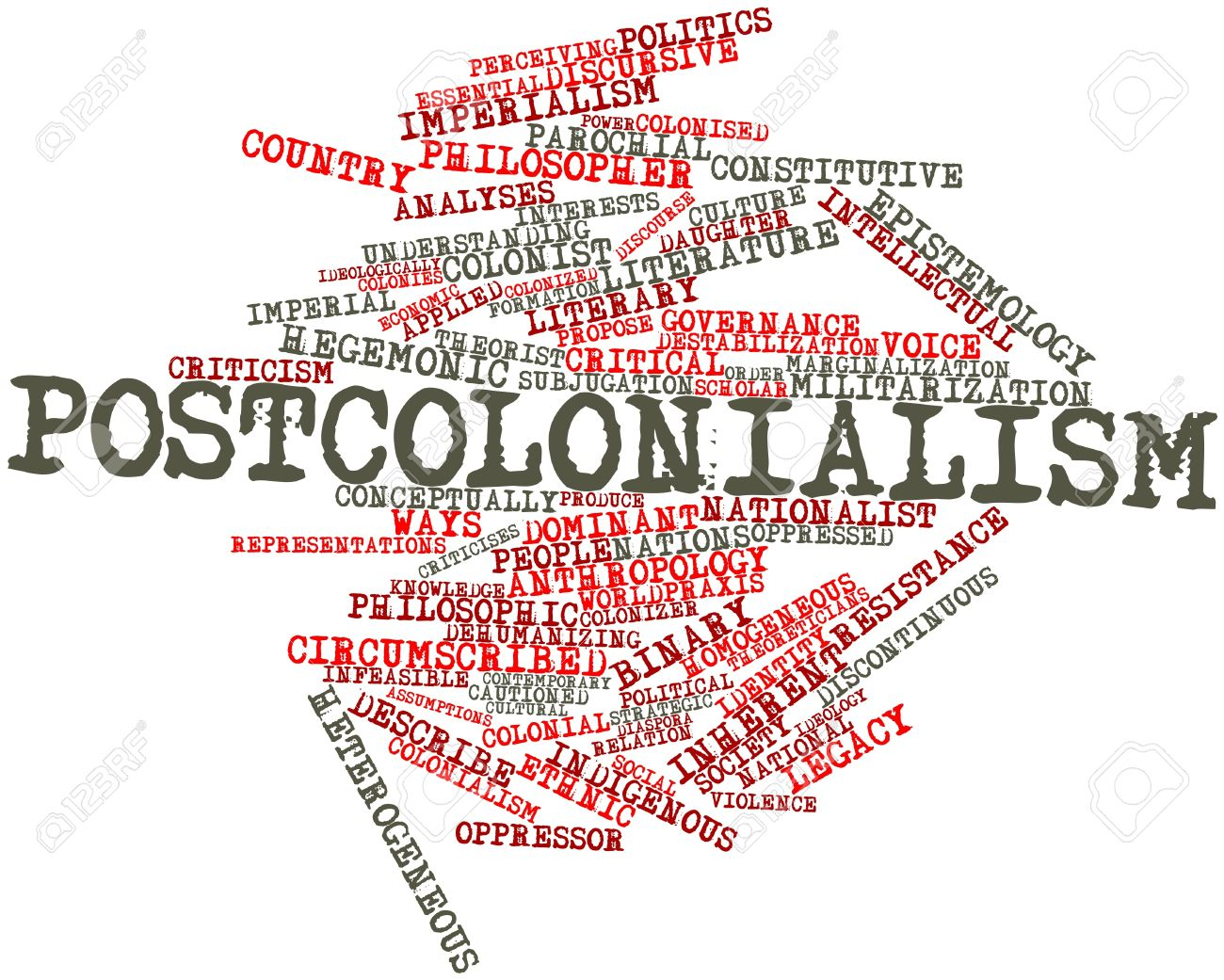 colonialism postcolonialism Contextualisation this review attempts to set the stage for post-colonial  theorising, in the light of alternative representations of 'whiteness', on issues of  gender,.