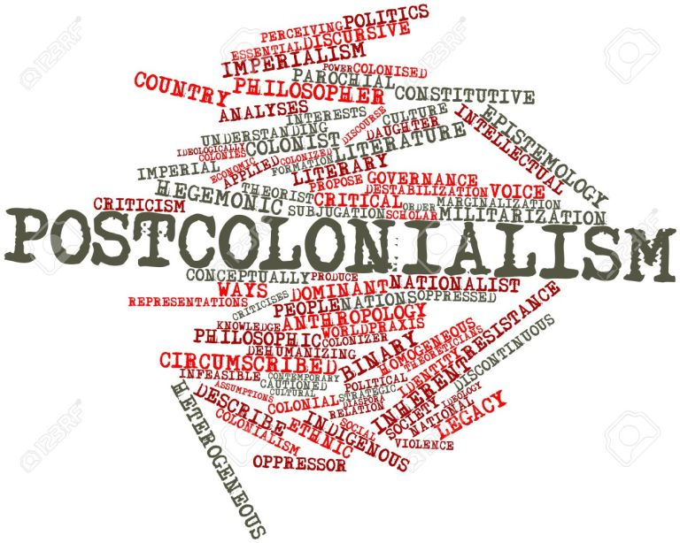 16739678-Abstract-word-cloud-for-Postcolonialism-with-related-tags-and-terms-Stock-Photo