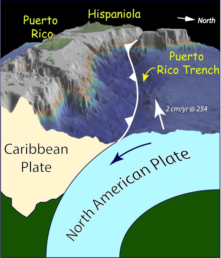 Océano Profundo 2015: Exploring Puerto Rico's Seamounts, Tren